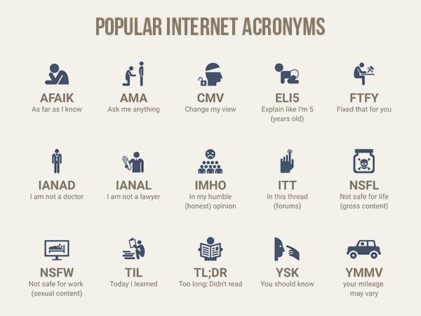 Infographic Templates - Adioma